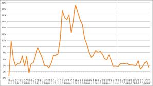 macroeconomia borsa e finanza