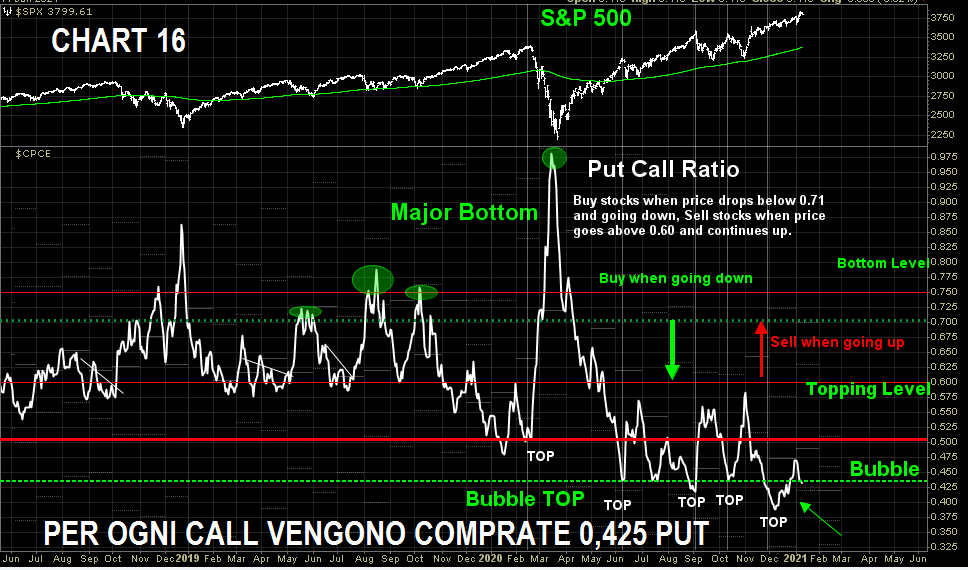 analisi usa,analisi sp500,mercati usa