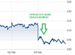 Draghi,mario draghi,economia,finanza,soldi,macroeconomia,investire,borsa italiana,Governo,crisi di governo