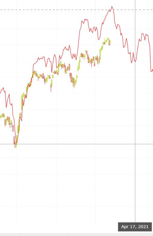 trading,Analisi Tecnica,Analisi Ciclica,Analisi Ftsemib,Ftsemib Index,Economia,finanza,Borsa Italiana,mercati finanziari,mercato azionario